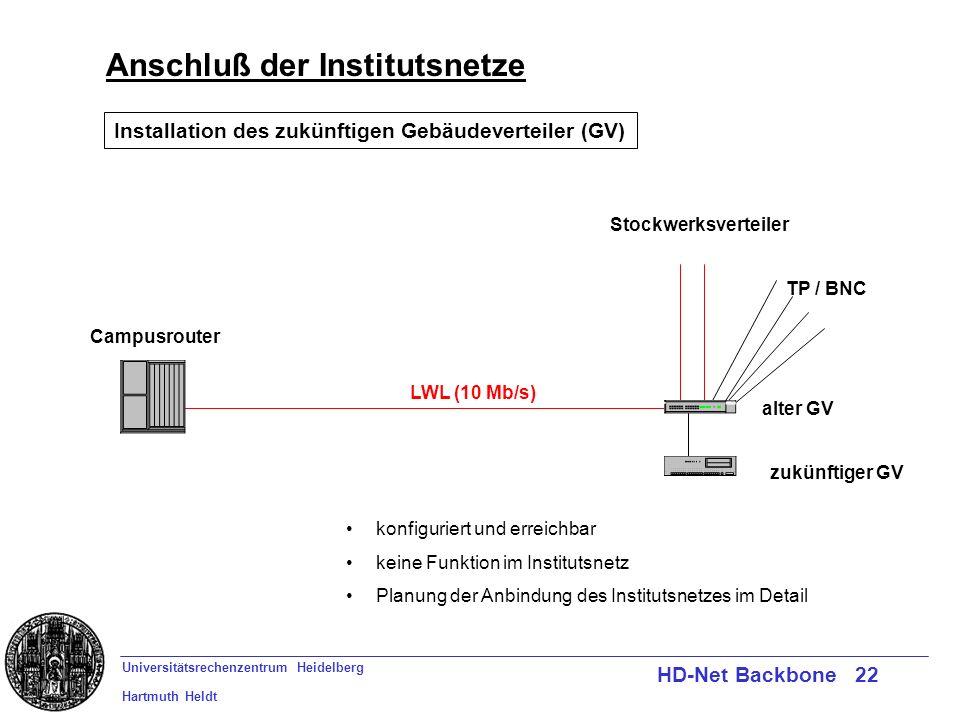 Universitätsrechenzentrum Heidelberg Hartmuth Heldt HD-Net Backbone 22 Anschluß der Institutsnetze Campusrouter LWL (10 Mb/s) TP / BNC Stockwerksverteiler Installation des zukünftigen Gebäudeverteiler (GV) alter GV zukünftiger GV konfiguriert und erreichbar keine Funktion im Institutsnetz Planung der Anbindung des Institutsnetzes im Detail