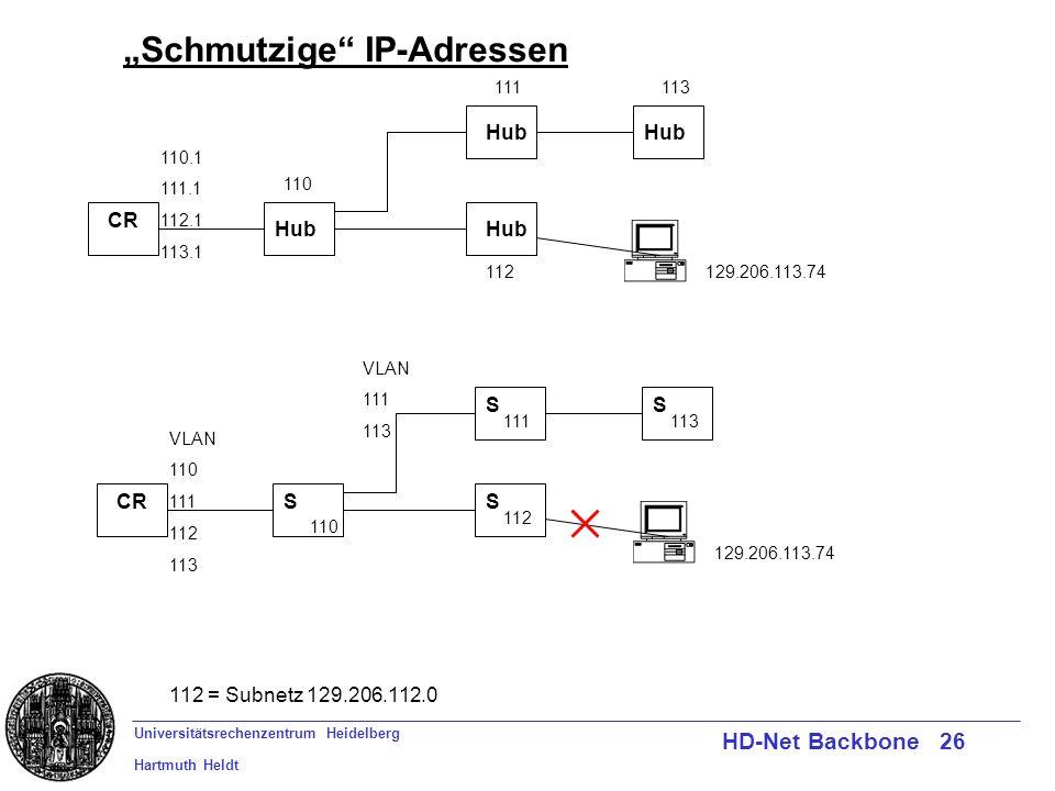 Universitätsrechenzentrum Heidelberg Hartmuth Heldt HD-Net Backbone 26 Schmutzige IP-Adressen CR 112 = Subnetz 129.206.112.0 Hub 110.1 111.1 112.1 113.1 110 111113 112129.206.113.74 CRS VLAN 110 111 112 113 110 111113 112 129.206.113.74 S SS VLAN 111 113