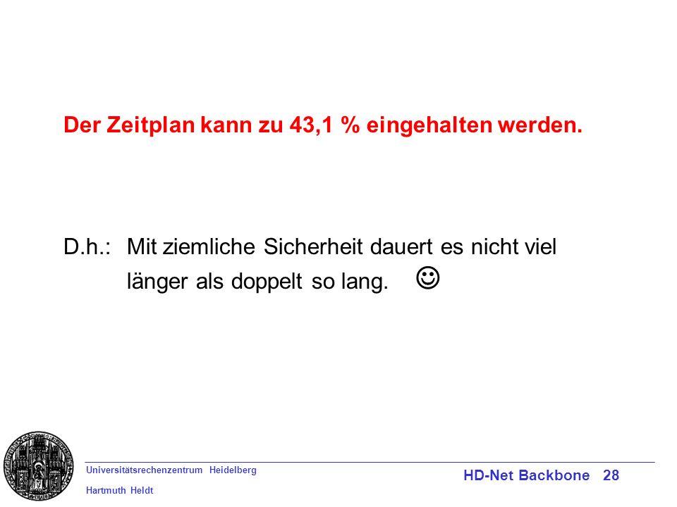 Universitätsrechenzentrum Heidelberg Hartmuth Heldt HD-Net Backbone 28 Der Zeitplan kann zu 43,1 % eingehalten werden. D.h.: Mit ziemliche Sicherheit