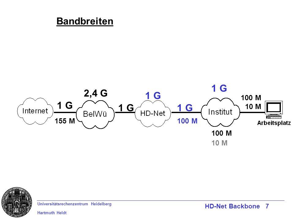 Universitätsrechenzentrum Heidelberg Hartmuth Heldt HD-Net Backbone 7 Bandbreiten 1 G 2,4 G 1 G 155 M 1 G 100 M 1 G 100 M 10 M 100 M 10 M