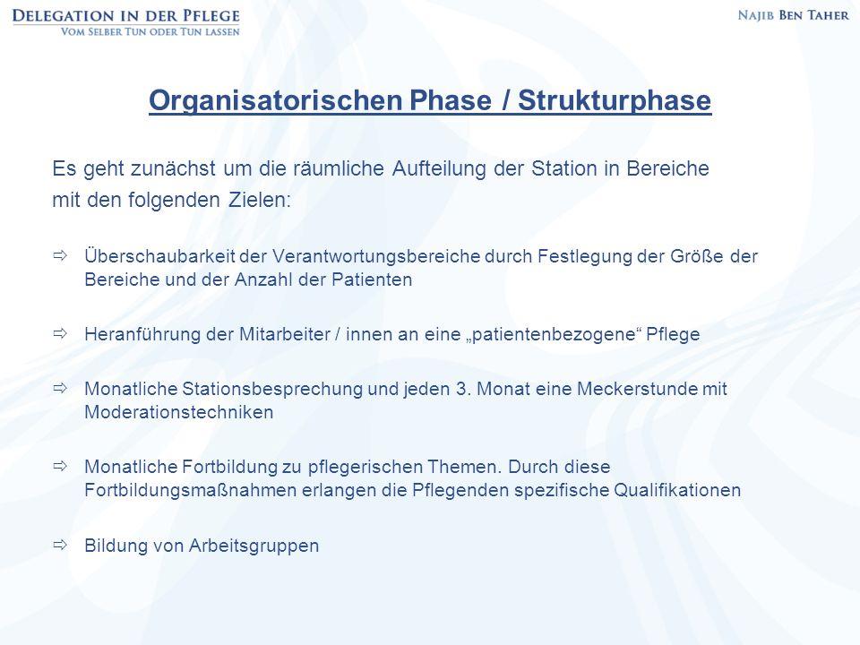Organisatorischen Phase / Strukturphase Es geht zunächst um die räumliche Aufteilung der Station in Bereiche mit den folgenden Zielen: Überschaubarkei