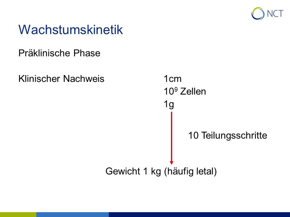 Wachstumskinetik Präklinische Phase Klinischer Nachweis1cm 10 9 Zellen 1g Gewicht 1 kg (häufig letal) 10 Teilungsschritte