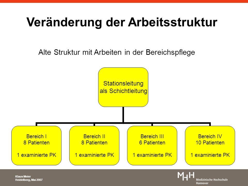 Klaus Meier Heidelberg, Mai 2007 Veränderung der Arbeitsstruktur Alte Struktur mit Arbeiten in der Bereichspflege Stationsleitung als Schichtleitung B