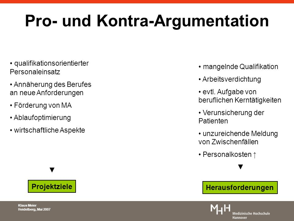 Pro- und Kontra-Argumentation Klaus Meier Heidelberg, Mai 2007 qualifikationsorientierter Personaleinsatz Annäherung des Berufes an neue Anforderungen