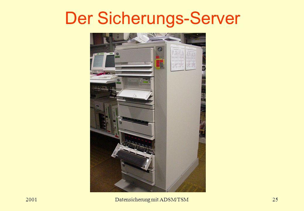 2001Datensicherung mit ADSM/TSM25 Der Sicherungs-Server