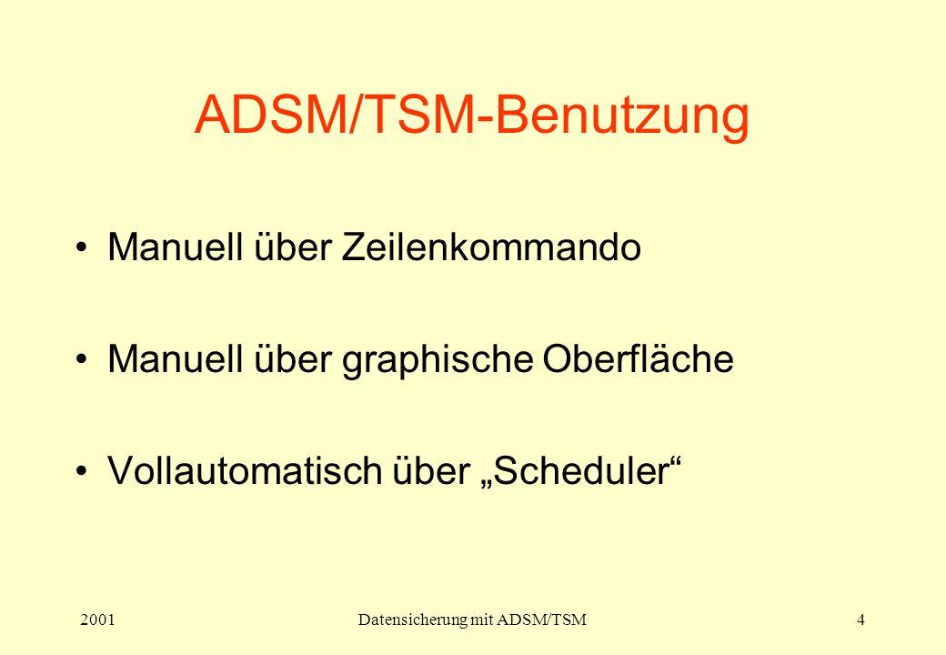 2001Datensicherung mit ADSM/TSM4 ADSM/TSM-Benutzung Manuell über Zeilenkommando Manuell über graphische Oberfläche Vollautomatisch über Scheduler