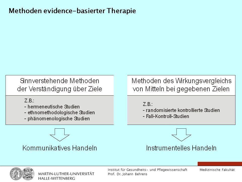 Medizinische Fakultät Institut für Gesundheits- und Pflegewissenschaft Prof. Dr. Johann Behrens Methoden evidence-basierter Therapie