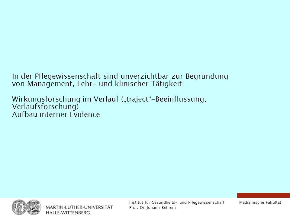 Medizinische Fakultät Institut für Gesundheits- und Pflegewissenschaft Prof. Dr. Johann Behrens In der Pflegewissenschaft sind unverzichtbar zur Begrü