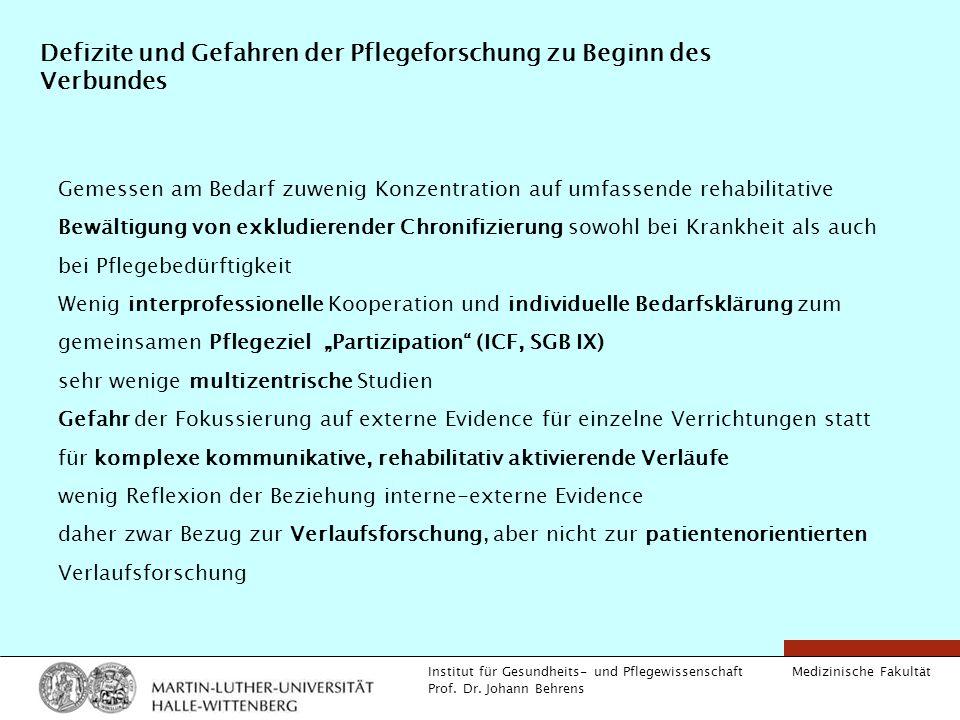 Medizinische Fakultät Institut für Gesundheits- und Pflegewissenschaft Prof. Dr. Johann Behrens Defizite und Gefahren der Pflegeforschung zu Beginn de