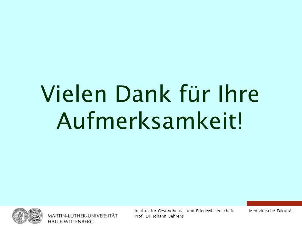 Medizinische Fakultät Institut für Gesundheits- und Pflegewissenschaft Prof. Dr. Johann Behrens Vielen Dank für Ihre Aufmerksamkeit!