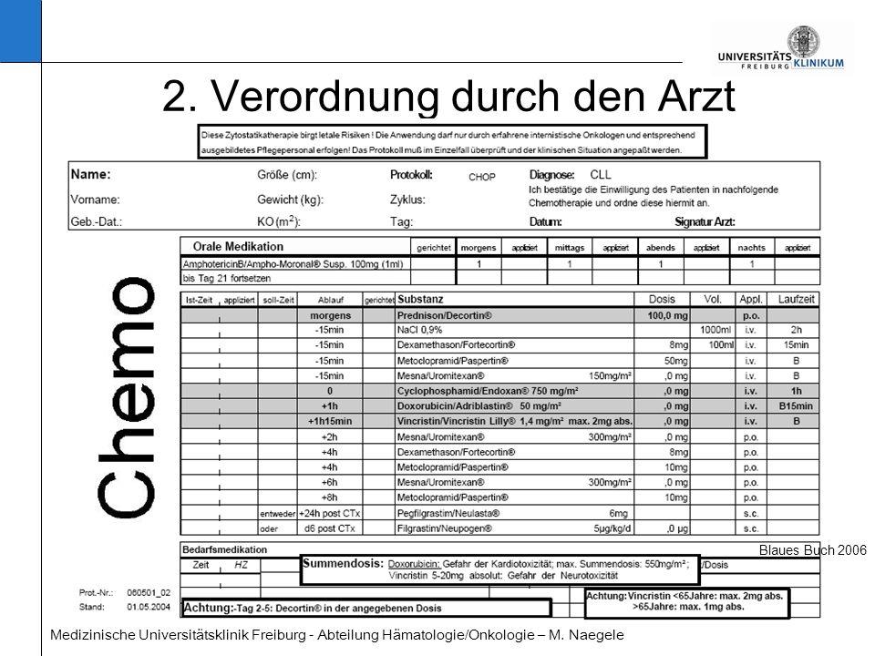 Medizinische Universitätsklinik Freiburg - Abteilung Hämatologie/Onkologie – M. Naegele 2. Verordnung durch den Arzt Blaues Buch 2006