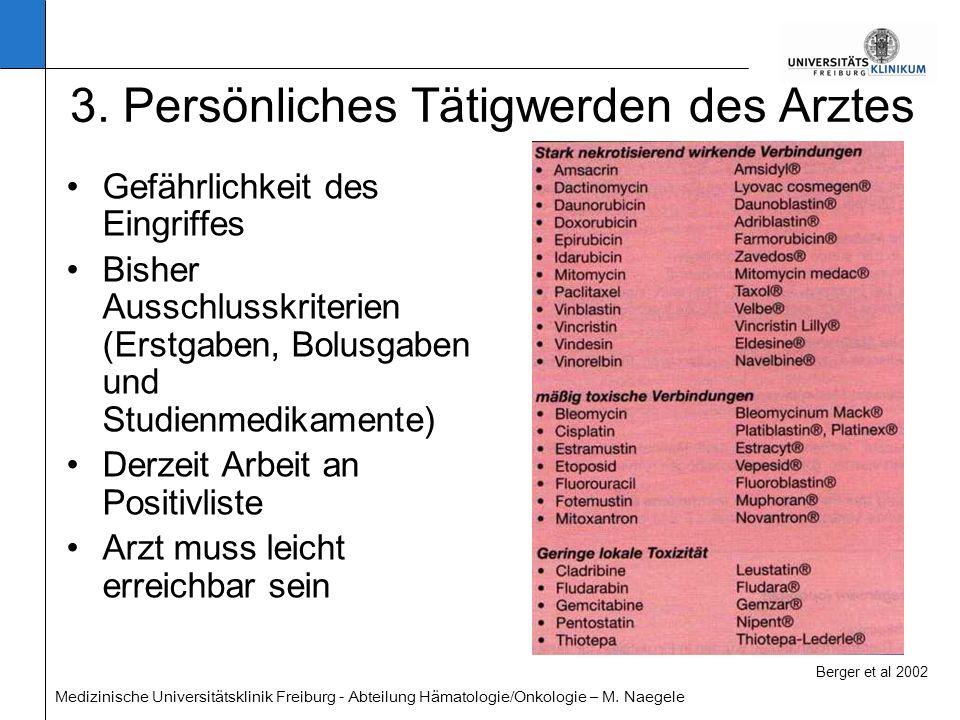 Medizinische Universitätsklinik Freiburg - Abteilung Hämatologie/Onkologie – M. Naegele 3. Persönliches Tätigwerden des Arztes Gefährlichkeit des Eing