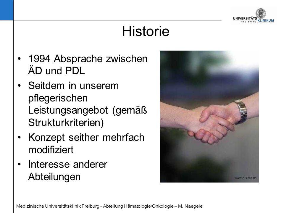 Medizinische Universitätsklinik Freiburg - Abteilung Hämatologie/Onkologie – M. Naegele Historie 1994 Absprache zwischen ÄD und PDL Seitdem in unserem