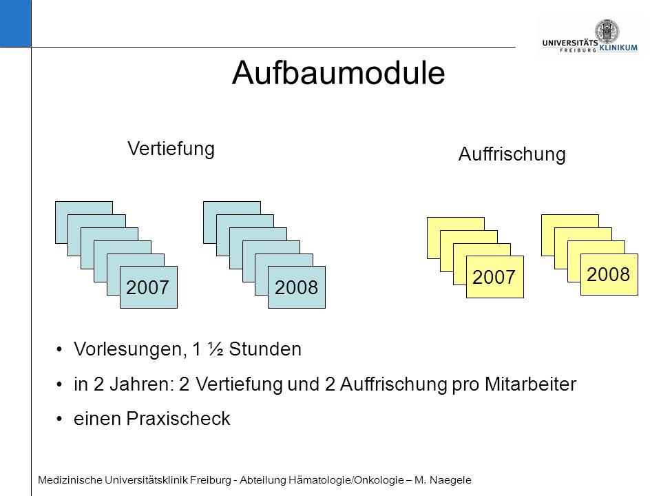 Aufbaumodule 2007 Vertiefung Auffrischung 2008 Vorlesungen, 1 ½ Stunden in 2 Jahren: 2 Vertiefung und 2 Auffrischung pro Mitarbeiter einen Praxischeck