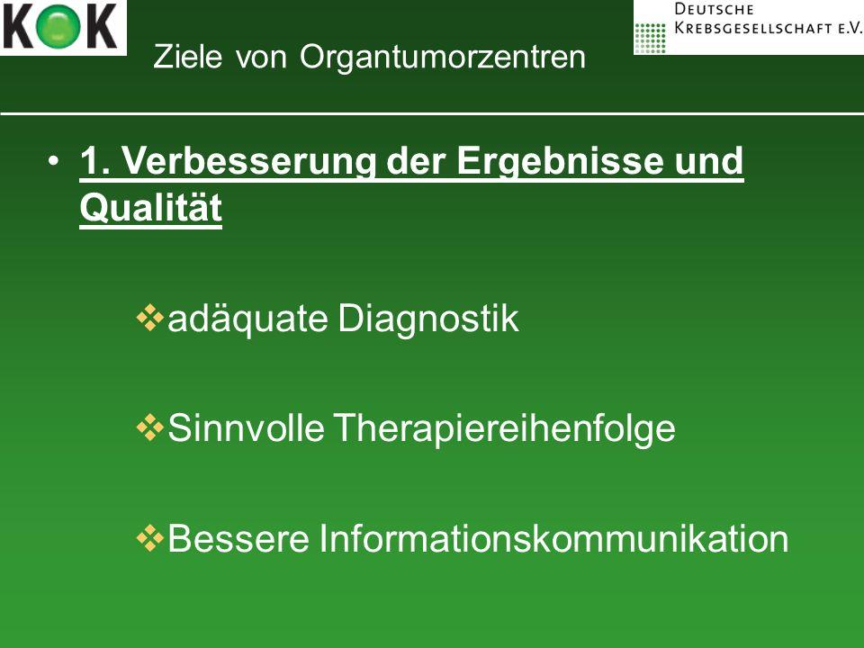 1. Verbesserung der Ergebnisse und Qualität adäquate Diagnostik Sinnvolle Therapiereihenfolge Bessere Informationskommunikation Ziele von Organtumorze