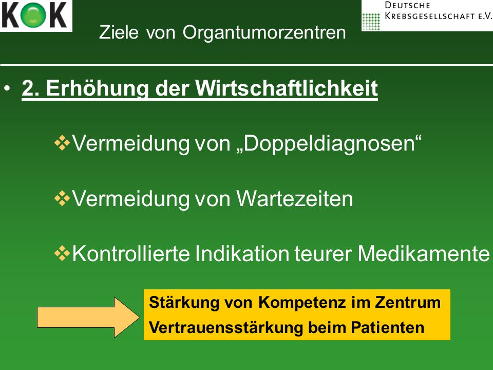 2. Erhöhung der Wirtschaftlichkeit Vermeidung von Doppeldiagnosen Vermeidung von Wartezeiten Kontrollierte Indikation teurer Medikamente Ziele von Org