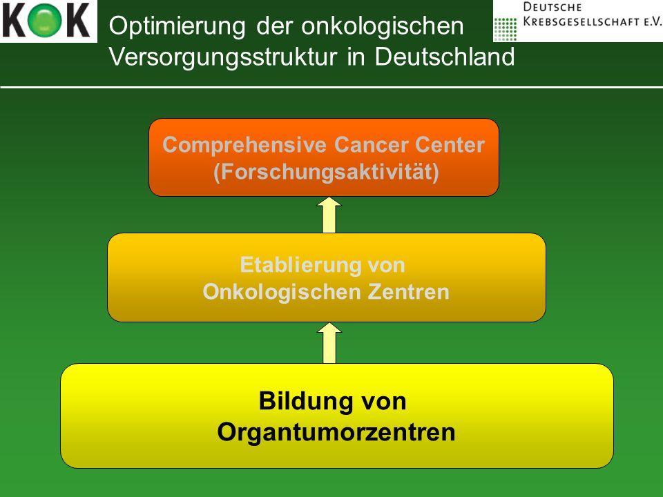 Optimierung der onkologischen Versorgungsstruktur in Deutschland Bildung von Organtumorzentren Etablierung von Onkologischen Zentren Comprehensive Can