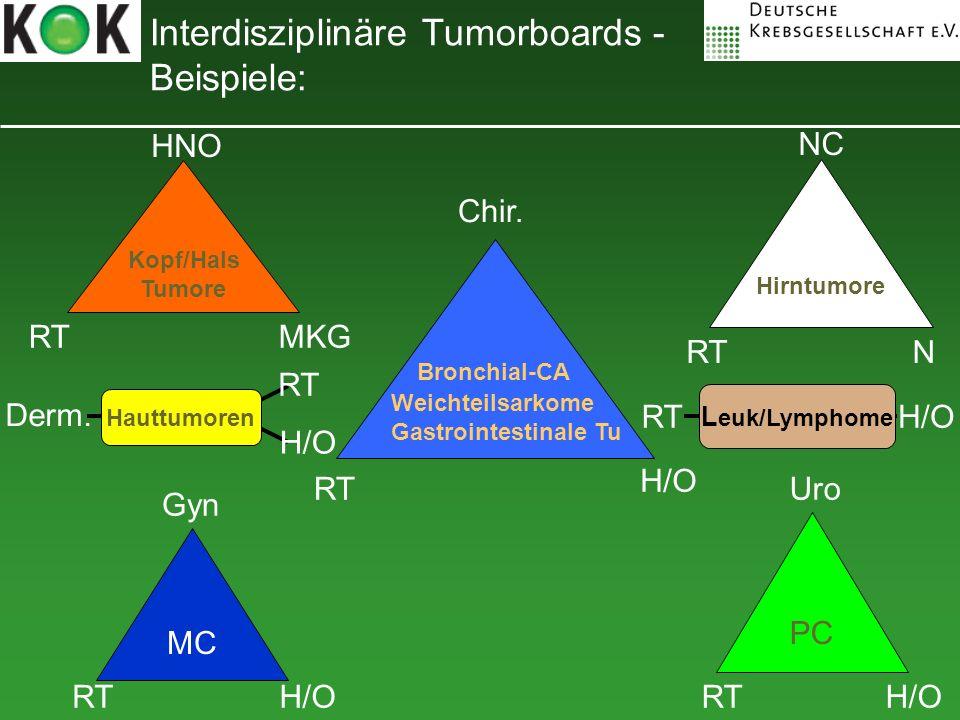 RT H/O Chir. Bronchial-CA Weichteilsarkome Gastrointestinale Tu MC PC Hirntumore Kopf/Hals Tumore HNO RTMKG Gyn H/ORT Uro RTH/O RTH/O NC RT N Interdis