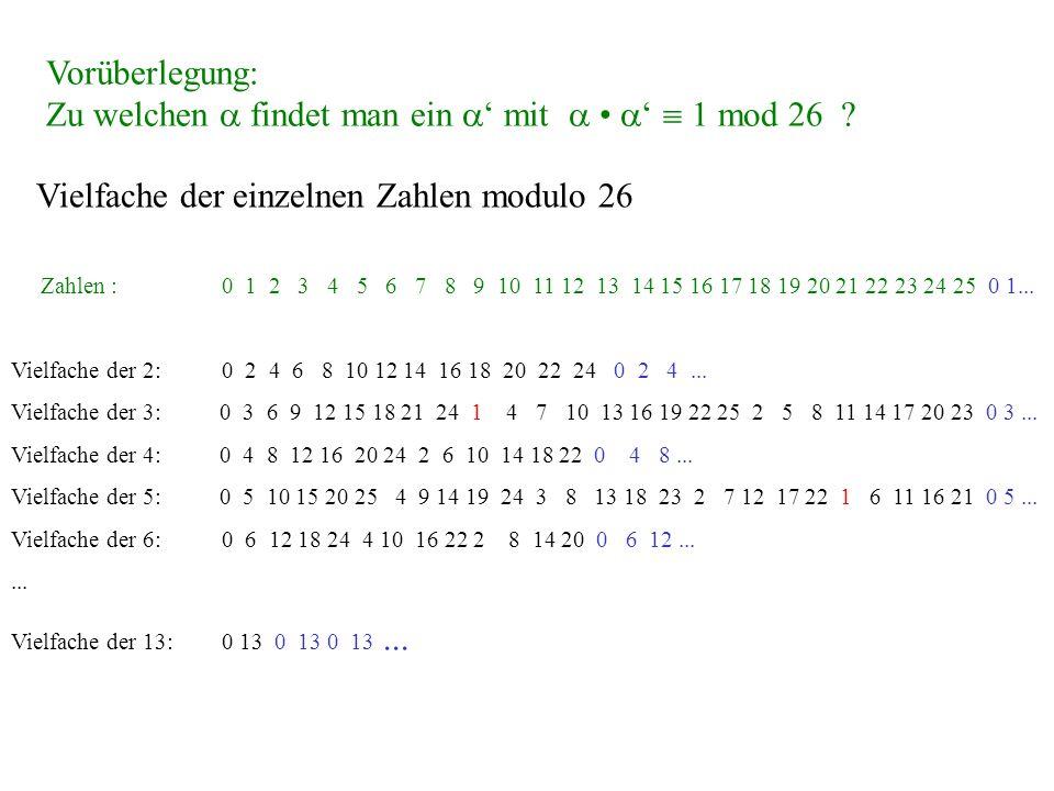 Vielfache der einzelnen Zahlen modulo 26 Zahlen : 0 1 2 3 4 5 6 7 8 9 10 11 12 13 14 15 16 17 18 19 20 21 22 23 24 25 0 1... Vielfache der 2: 0 2 4 6