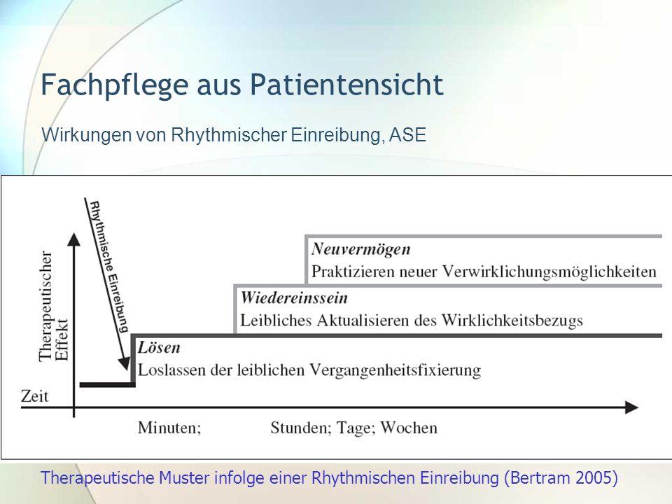 Fachpflege aus Patientensicht Therapeutische Muster infolge einer Rhythmischen Einreibung (Bertram 2005) Wirkungen von Rhythmischer Einreibung, ASE