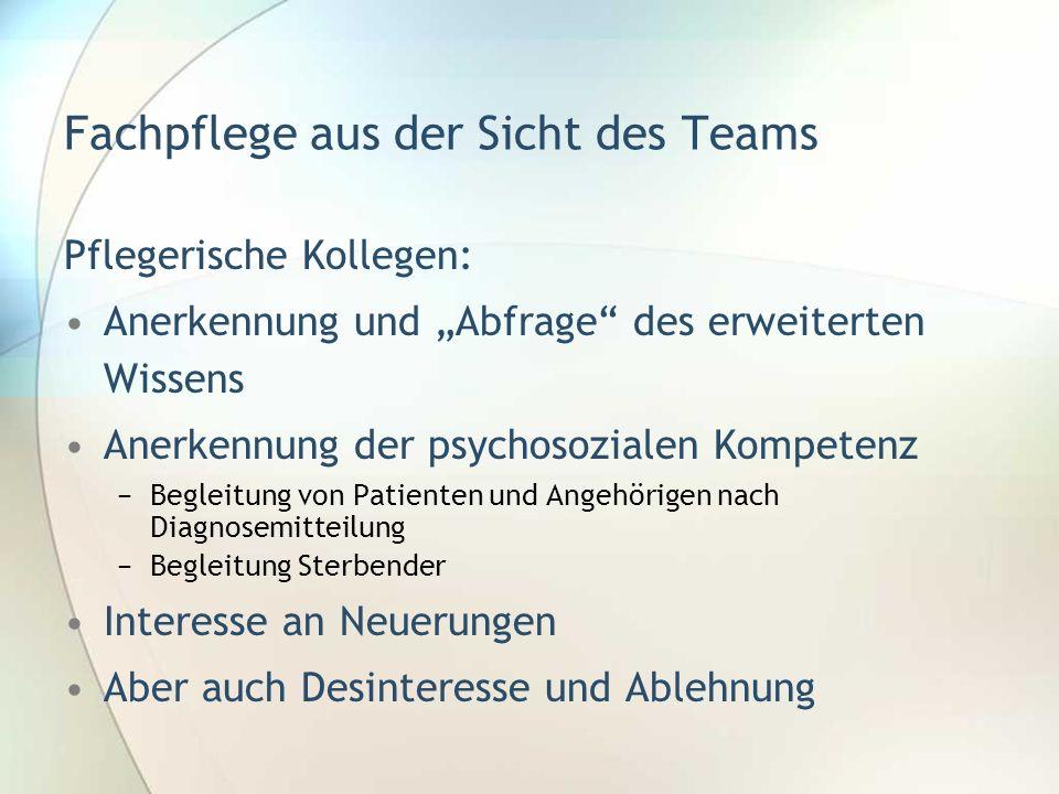 Fachpflege aus der Sicht des Teams Pflegerische Kollegen: Anerkennung und Abfrage des erweiterten Wissens Anerkennung der psychosozialen Kompetenz Beg