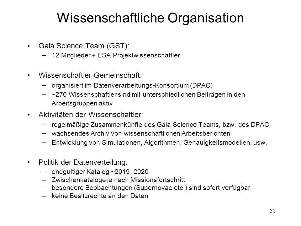 20 Wissenschaftliche Organisation Gaia Science Team (GST): –12 Mitglieder + ESA Projektwissenschaftler Wissenschaftler-Gemeinschaft: –organisiert im D