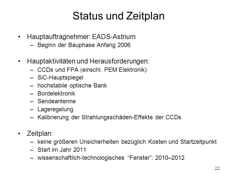 22 Status und Zeitplan Hauptauftragnehmer: EADS-Astrium –Beginn der Bauphase Anfang 2006 Hauptaktivitäten und Herausforderungen: –CCDs und FPA (einsch