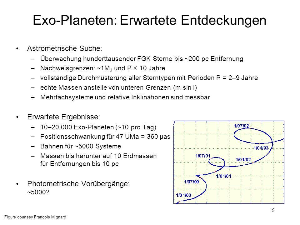 6 Exo-Planeten: Erwartete Entdeckungen Astrometrische Suche : –Überwachung hunderttausender FGK Sterne bis ~200 pc Entfernung –Nachweisgrenzen: ~1M J