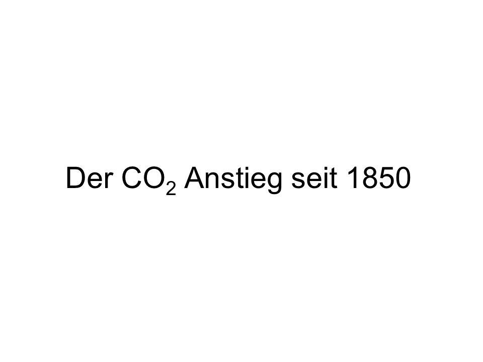Der CO 2 Anstieg seit 1850
