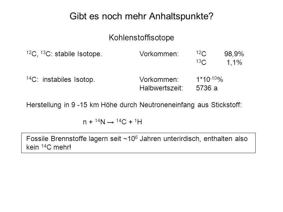 Gibt es noch mehr Anhaltspunkte? Kohlenstoffisotope 12 C, 13 C: stabile Isotope. Vorkommen: 12 C98,9% 13 C 1,1% 14 C: instabiles Isotop.Vorkommen:1*10