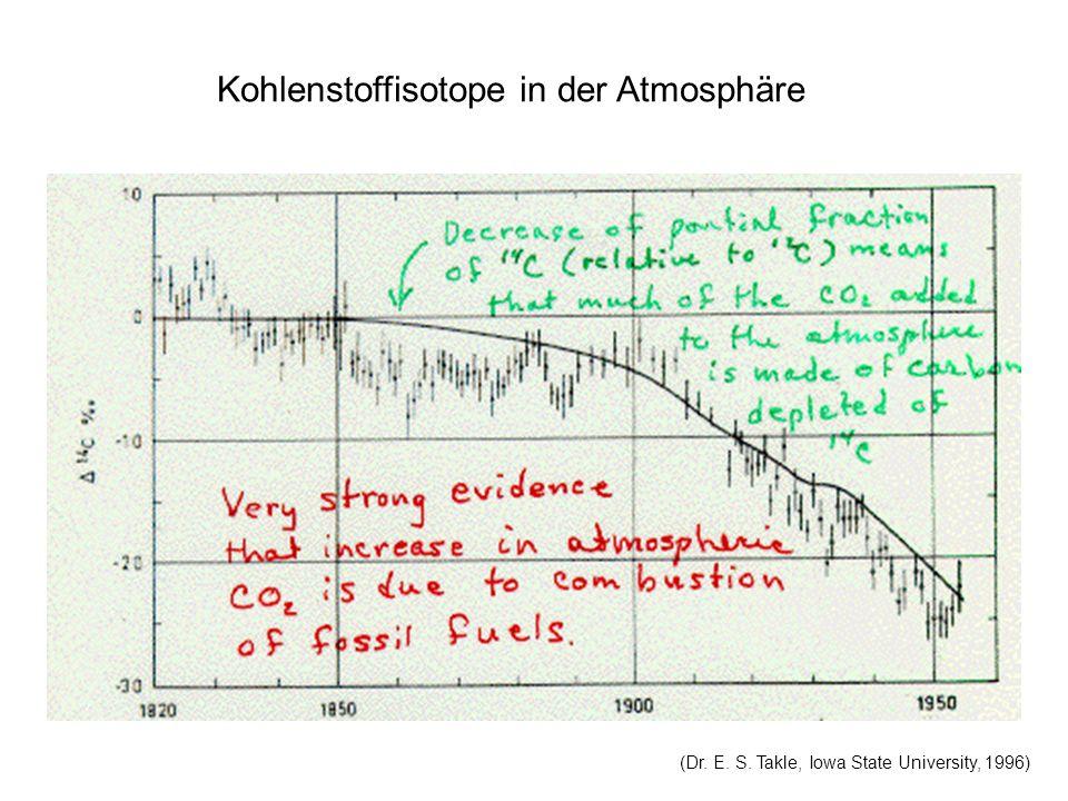 Kohlenstoffisotope in der Atmosphäre (Dr. E. S. Takle, Iowa State University, 1996)