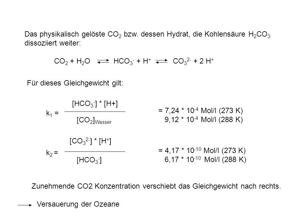 Das physikalisch gelöste CO 2 bzw. dessen Hydrat, die Kohlensäure H 2 CO 3 dissoziiert weiter: CO 2 + H 2 O HCO 3 - + H + CO 3 2- + 2 H + Für dieses G