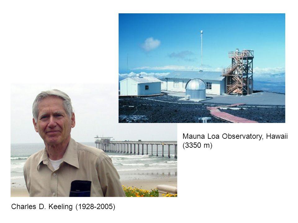 Charles D. Keeling (1928-2005) Mauna Loa Observatory, Hawaii (3350 m)