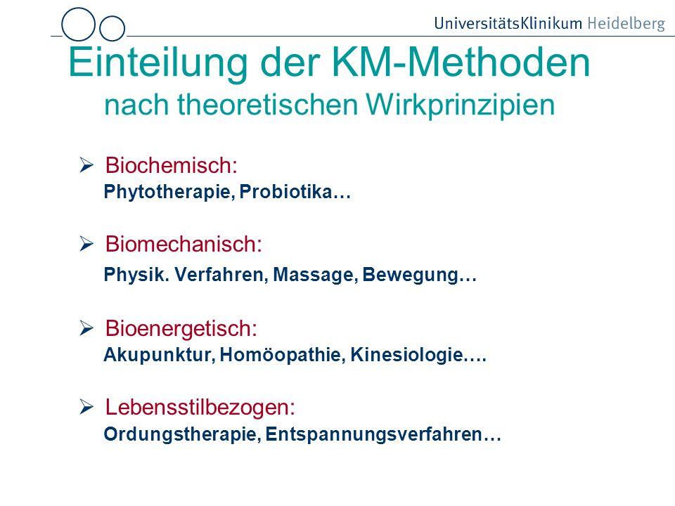 Lehre/Fortbildung Placebo Patienten- nachfrage Leistungserbringer Qualität Bezahlung (IGeL etc.) Arzt-Pat.