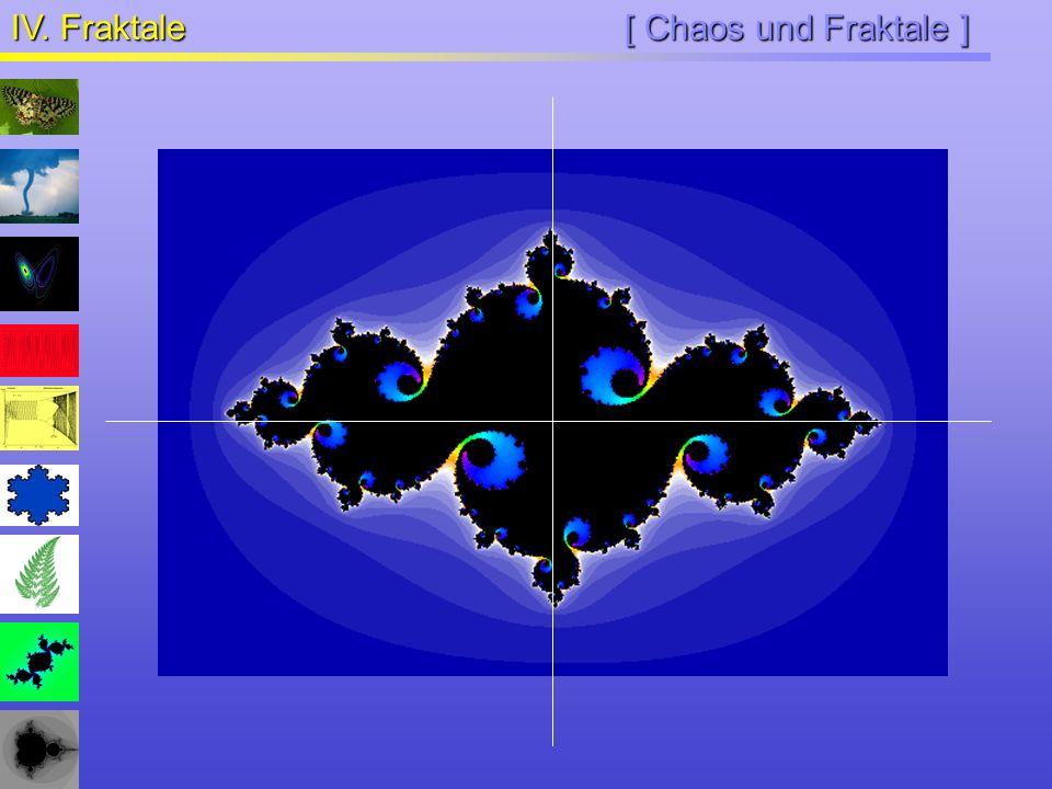 [ Chaos und Fraktale ] IV. Fraktale