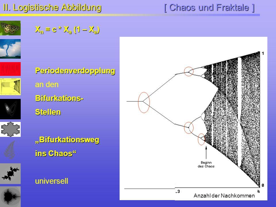 [ Chaos und Fraktale ] II. Logistische Abbildung X n = c * X a (1 – X a ) Periodenverdopplung an denBifurkations-StellenBifurkationsweg ins Chaos univ