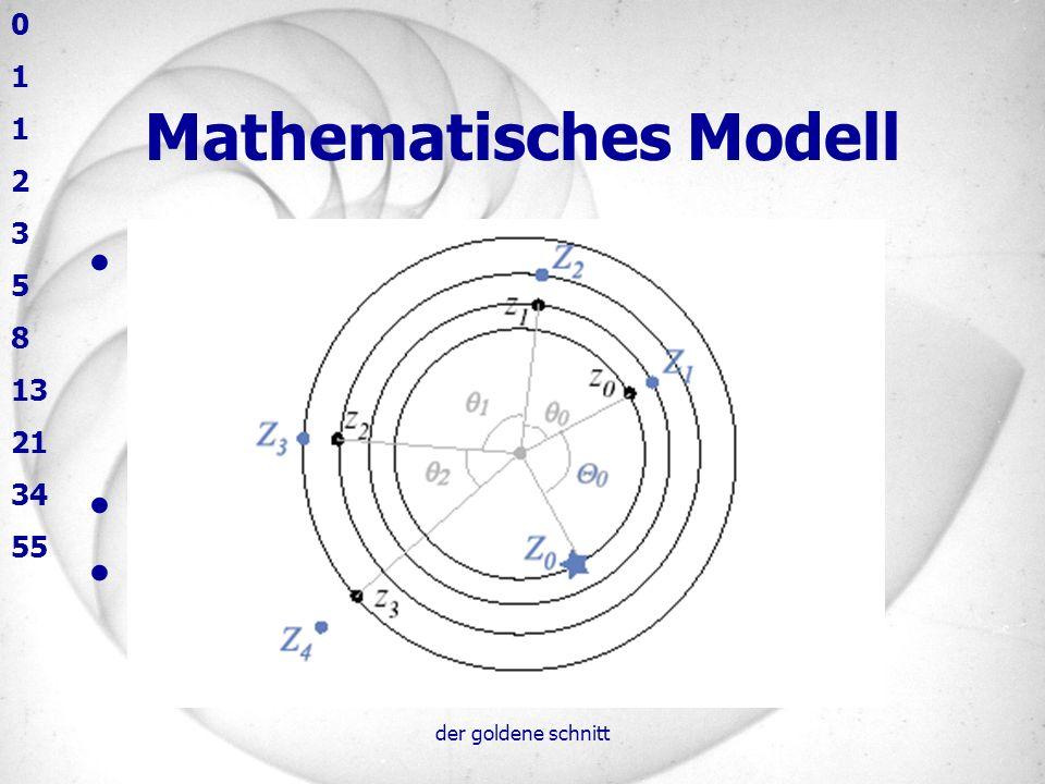 der goldene schnitt Mathematisches Modell Hofmeisters Hypothesen –Periodische Bildung von Knospen –Vom Mittelpunkt weg –Am meisten Platz -> Neue Knosp