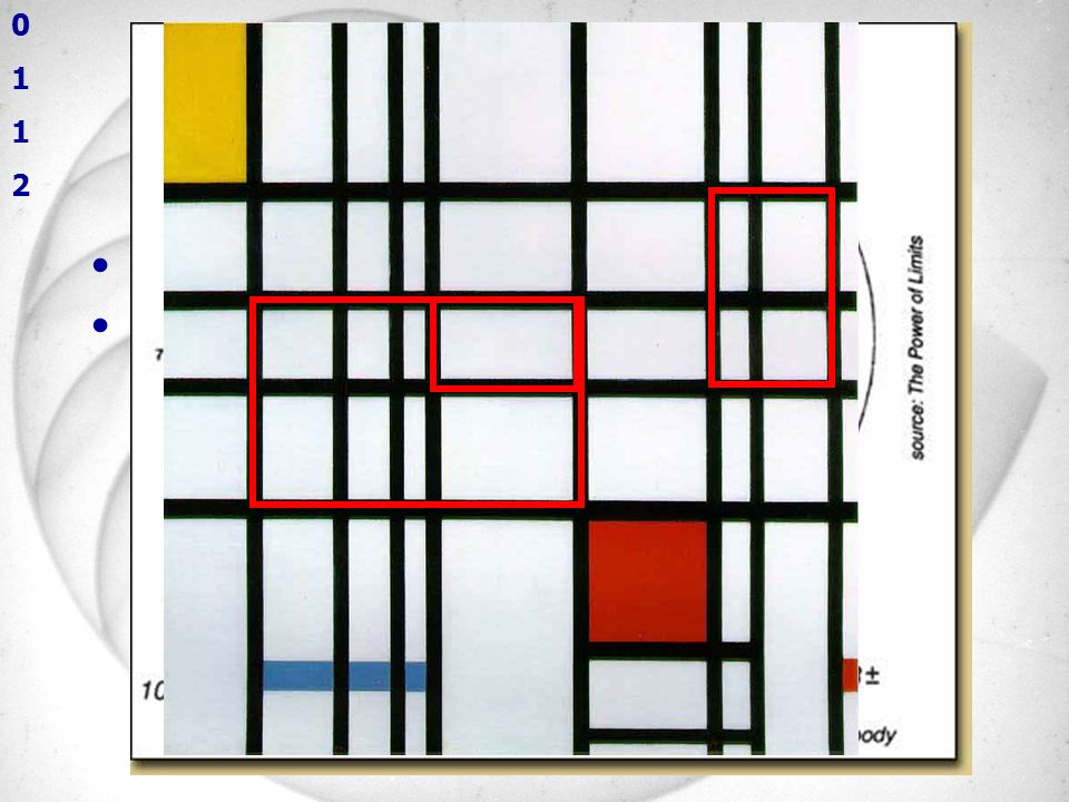 der goldene schnitt Musik Frequenz Verhältnis Kleine Sext: 8 : 5 Kompositionen Béla Bartók, Sonate –Dauer ges : 6432 Dauer 1satz : 3975 – -> 3975 * 1,618 = 6431,55 Auch im Instrumentenbau 0112301123