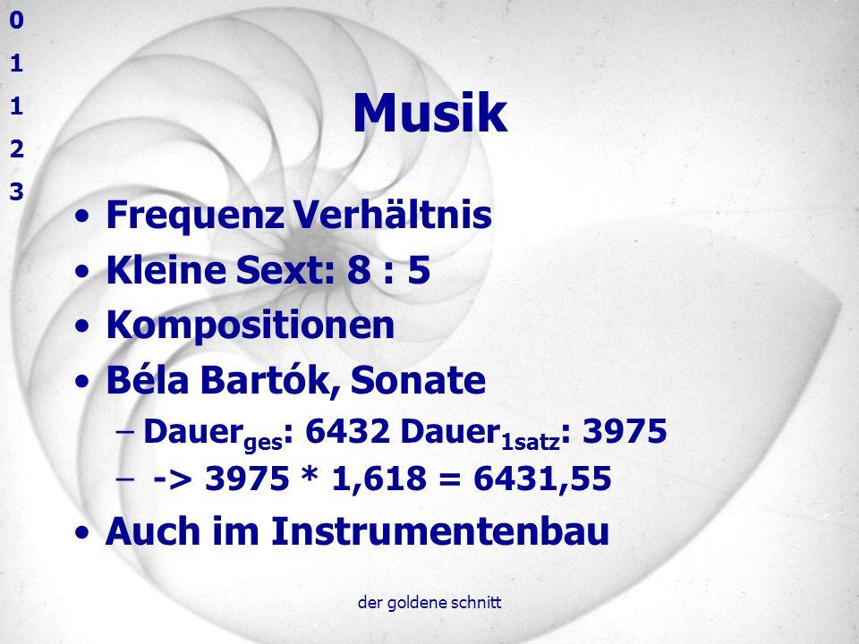 der goldene schnitt Musik Frequenz Verhältnis Kleine Sext: 8 : 5 Kompositionen Béla Bartók, Sonate –Dauer ges : 6432 Dauer 1satz : 3975 – -> 3975 * 1,
