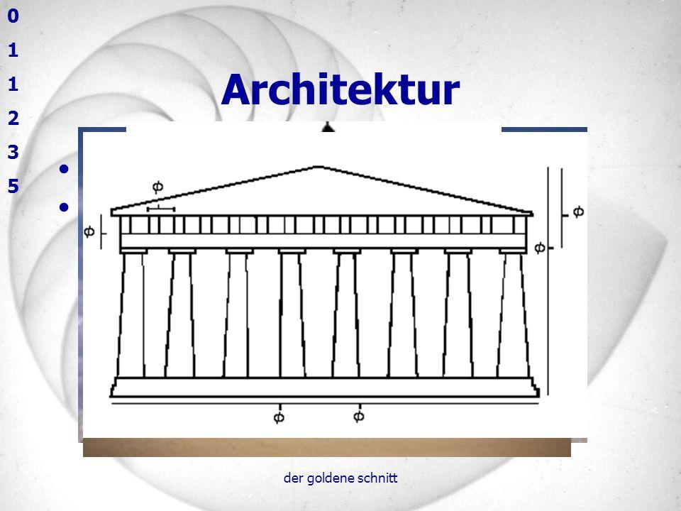 der goldene schnitt Parthenon Cheops Pyramide Architektur 011235011235