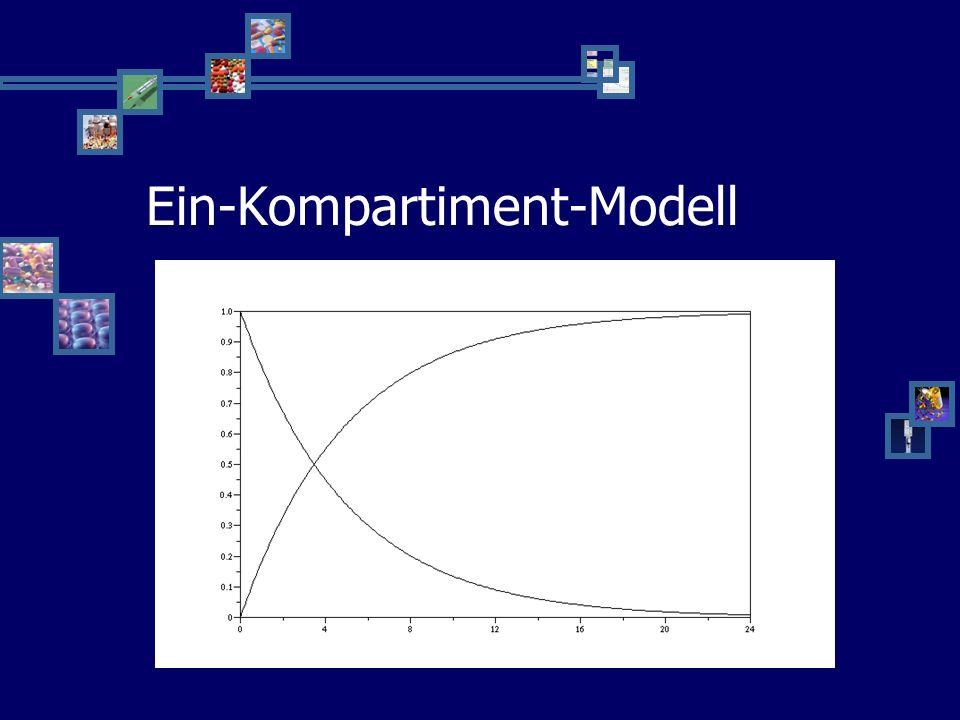 Ein-Kompartiment-Modell Stoffmengenänderung Renale Ausscheidung B U keke D