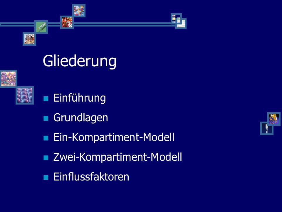 Pharmakokinetik Aram Sayadian - Helge Frebel - Mirjam Geibel Moritz Menacher - Steffen Wolff 22.07.2003 PharmaMoeKinetik