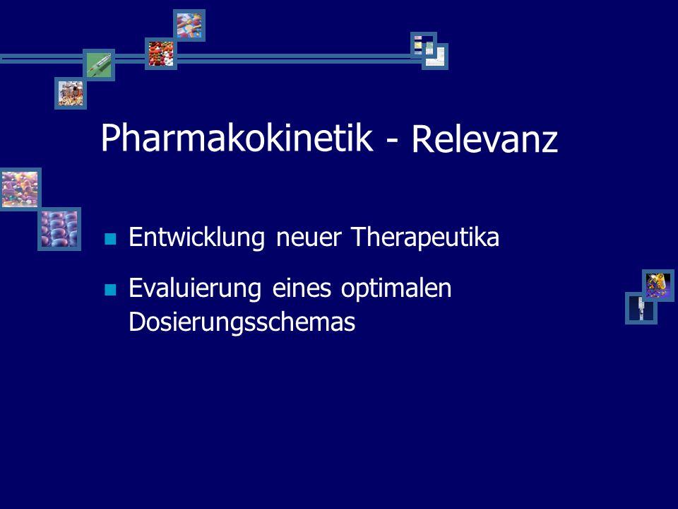 Pharmakokinetik Schicksal der Arznei Kinetik konditioniert die Dynamik Die Menge macht das Gift oder therapeutische Breite – Herzglykoside Ziel: optim