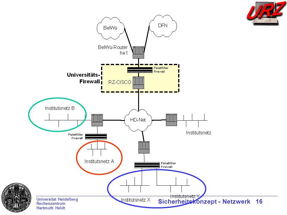Universität Heidelberg Rechenzentrum Hartmuth Heldt Sicherheitskonzept - Netzwerk 16
