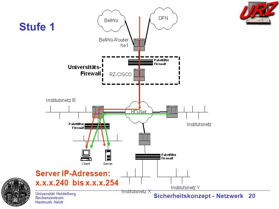 Universität Heidelberg Rechenzentrum Hartmuth Heldt Sicherheitskonzept - Netzwerk 20 Stufe 1 Server IP-Adressen: x.x.x.240 bis x.x.x.254