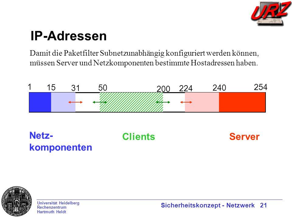 Universität Heidelberg Rechenzentrum Hartmuth Heldt Sicherheitskonzept - Netzwerk 21 IP-Adressen Damit die Paketfilter Subnetzunabhängig konfiguriert werden können, müssen Server und Netzkomponenten bestimmte Hostadressen haben.