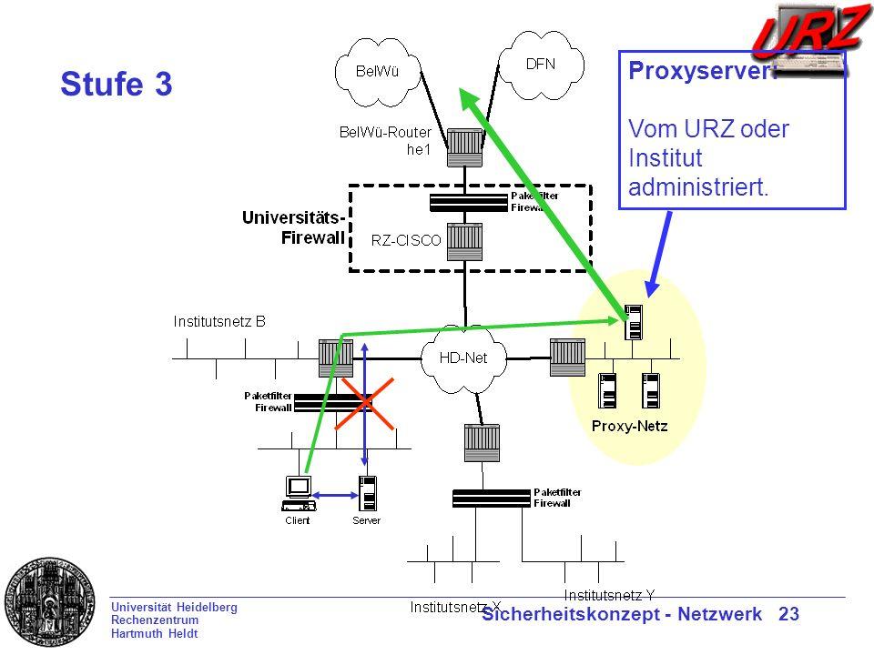 Universität Heidelberg Rechenzentrum Hartmuth Heldt Sicherheitskonzept - Netzwerk 23 Stufe 3 Proxyserver: Vom URZ oder Institut administriert.