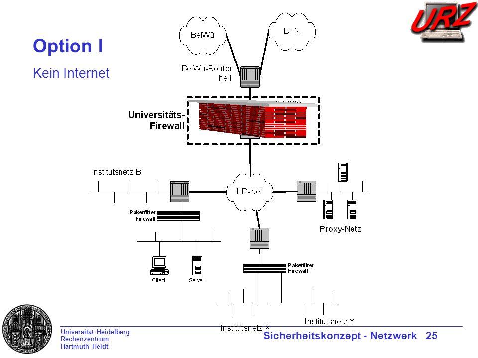 Universität Heidelberg Rechenzentrum Hartmuth Heldt Sicherheitskonzept - Netzwerk 25 Option I Kein Internet