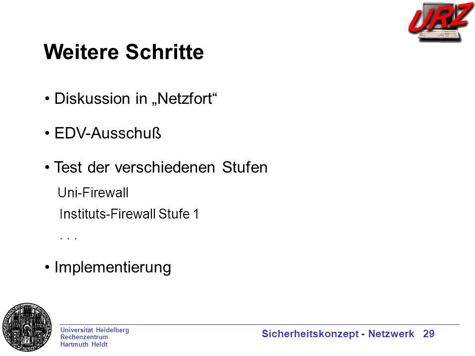 Universität Heidelberg Rechenzentrum Hartmuth Heldt Sicherheitskonzept - Netzwerk 29 Weitere Schritte Diskussion in Netzfort EDV-Ausschuß Test der verschiedenen Stufen Uni-Firewall Instituts-Firewall Stufe 1...