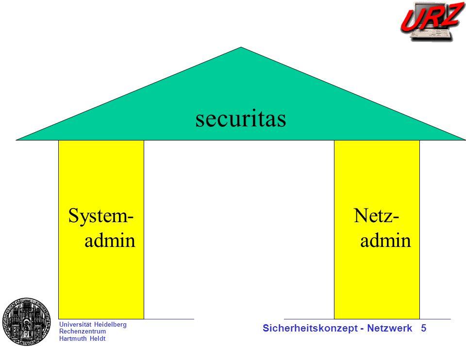 Universität Heidelberg Rechenzentrum Hartmuth Heldt Sicherheitskonzept - Netzwerk 5 Nutzer securitas System- admin Netz- admin